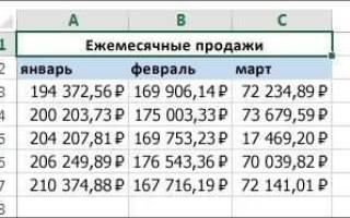 Excel объединение ячеек не активно