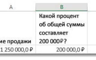 Как в excel посчитать проценты от суммы