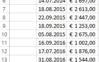 Excel фильтр по дате