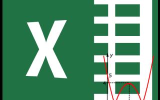 Как подписать оси в диаграмме excel