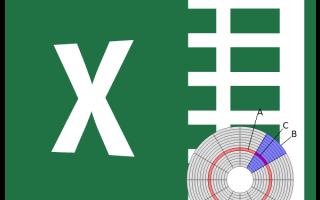 Excel кластерный анализ