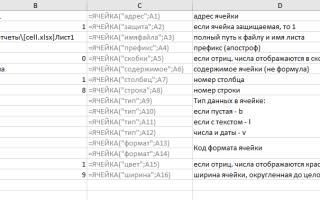 Excel как узнать формат ячейки в