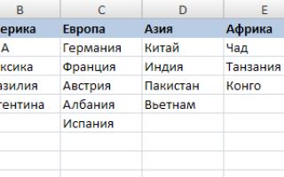 Excel поменять столбцы местами