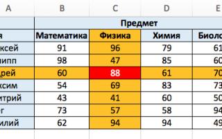 Индекс формула в excel