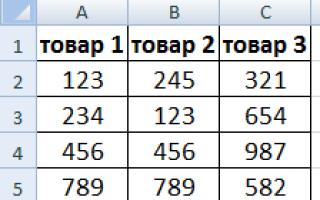 Перенос таблицы из excel в word