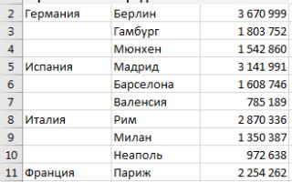 Excel подписи данных в диаграмме