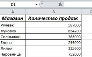 Excel ранг если