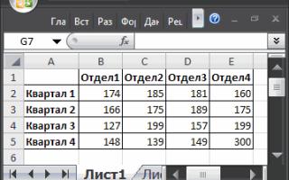 Транспонировать таблицу в excel