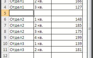 В excel удалить пустые строки в таблице
