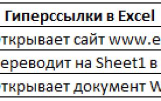 Excel гиперссылка на другой лист