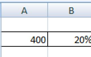 Формула для excel для расчета процентов