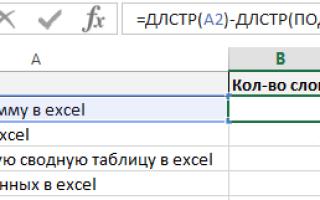 Excel формула количество символов в ячейке