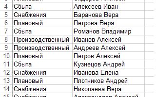 Excel в одной ячейке несколько значений
