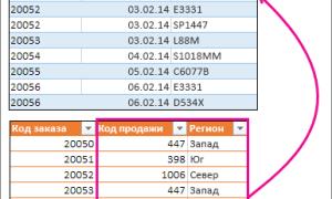 Как в excel объединить данные из нескольких таблиц в одну