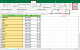 Excel промежуточные итоги в сводной таблице