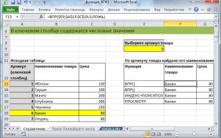 Excel задачи на впр