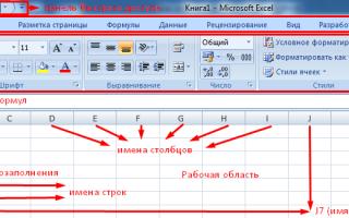 Excel базовые знания