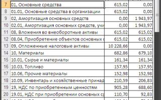 Excel сравнение двух таблиц