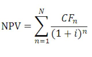 Excel всд формула