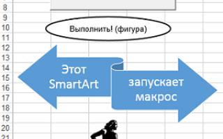 Excel кнопка для макроса