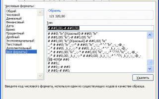 Excel скрыть нули в